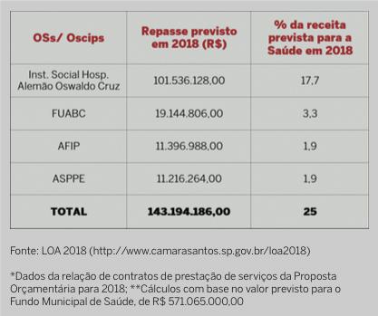 tabela-repases-oss-oscips-stos-2018