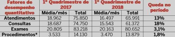 tabela-atendimentos-upa-1-quadrimestre-2018